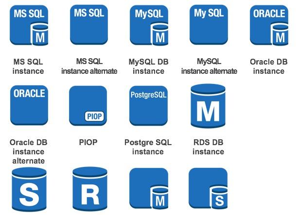 Amazon RDSでデータベースを簡単に構築できます!