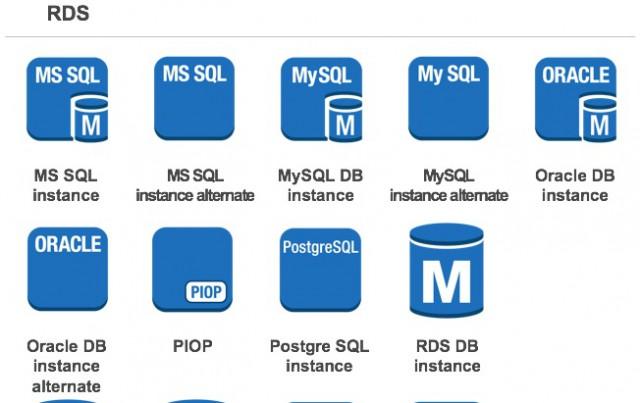 MySQLやPostgreSQLをお使いの方へおススメ!Amazon Aurora