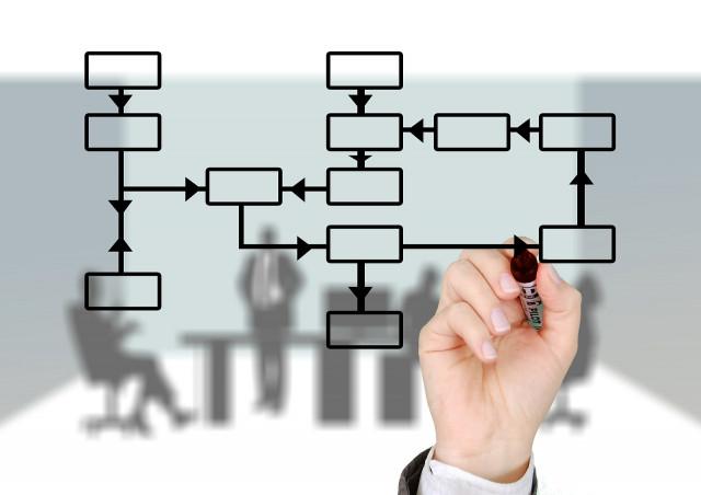 プロジェクトの方向性を左右するPMに必要な資格とは?