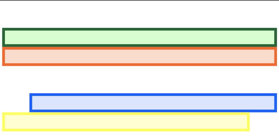 2.marginを上下左右個別に指定