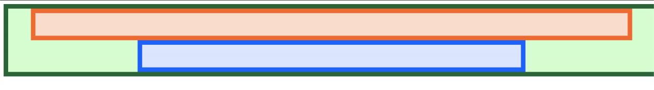 marginの値の指定方法