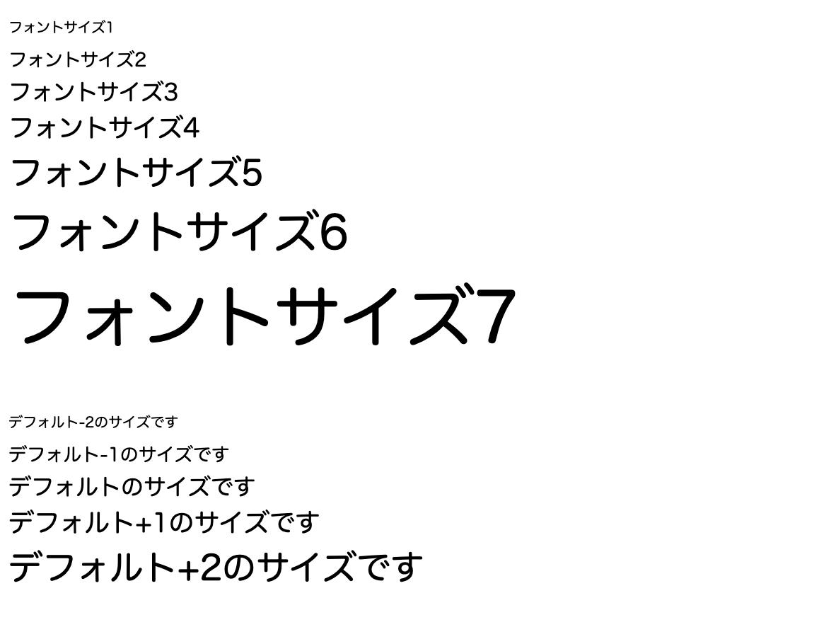 1.fontタグを使う