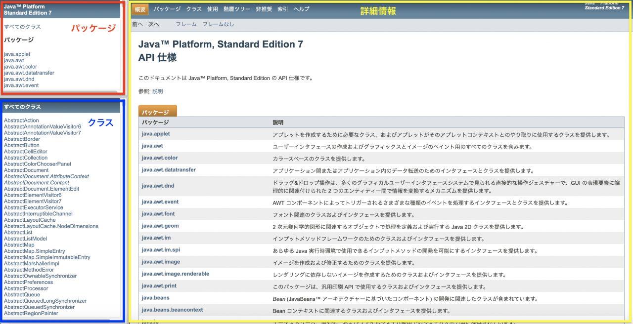 Java7のAPIドキュメントとその読み方