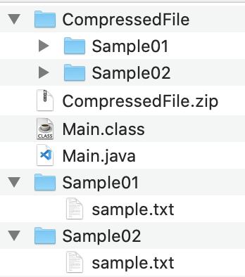複数ファイルをZIP圧縮したフォルダ構成
